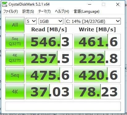 Spin 7 CrystalDiskMark