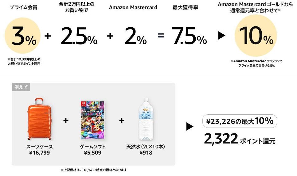【Amazonプライムデー2018】今年もやってきたAmazonの大セール 注目商品随時更新